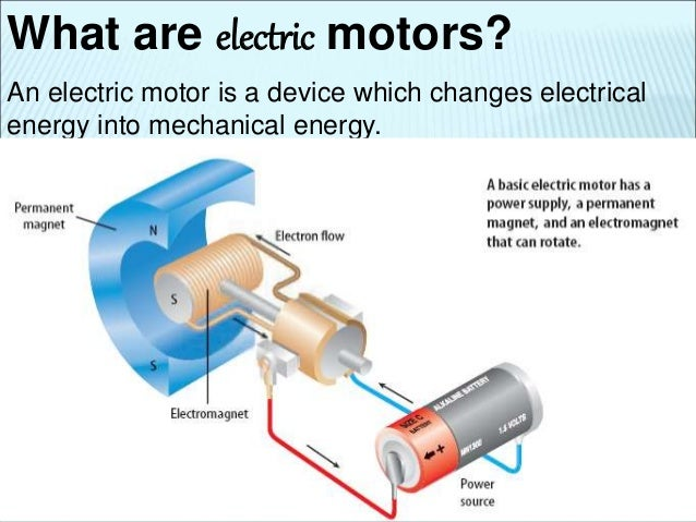 Electricity, magnetism and electromagnetism
