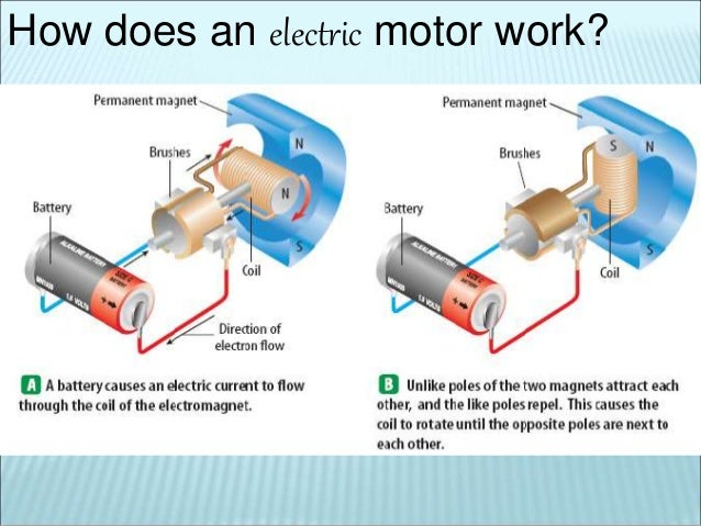 electricity magnetism and electromagnetism