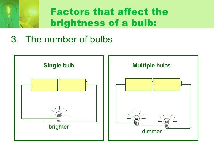 Factors that affect the          brightness of a bulb: 3. The number of bulbs         Single bulb       Multiple bulbs    ...