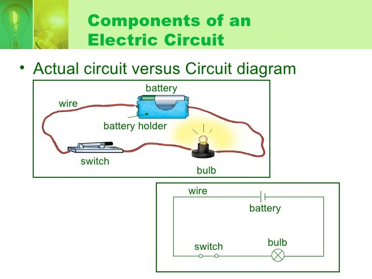 electricity parallel and series circuit hbl wk components