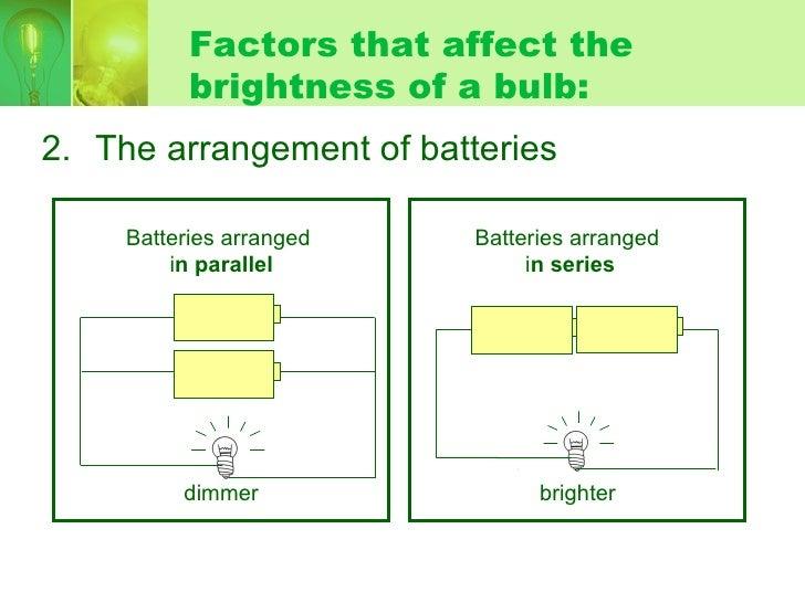 Factors that affect the            brightness of a bulb: 2. The arrangement of batteries       Batteries arranged   Batter...