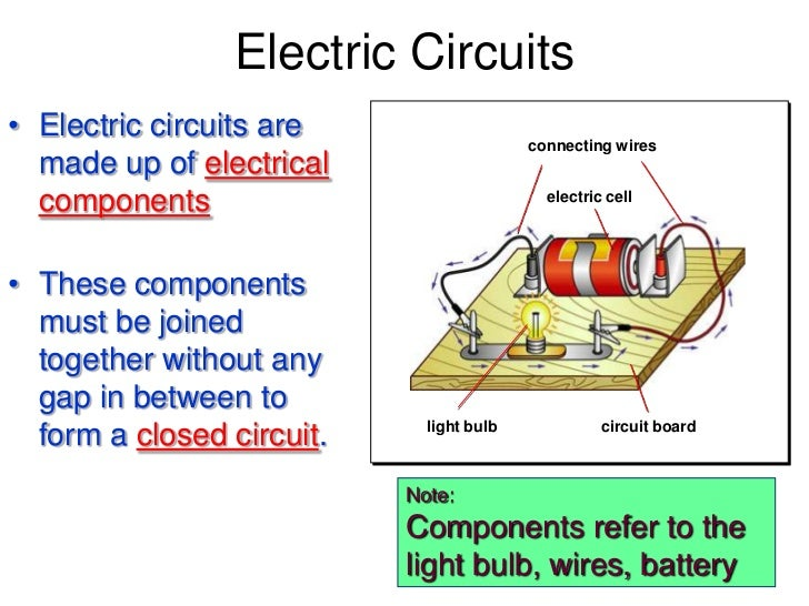 Definition of circuit diagram in physics wiring diagrams schematics electricity ppt rh slideshare net at definition of circuit diagram in physics 7 ccuart Gallery