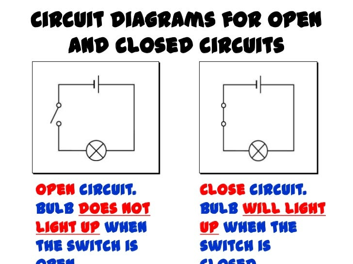 Grade 6 Circuit Diagrams | Wiring Diagram With Description