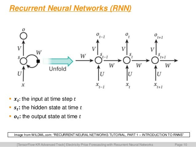 Electricity price forecasting with Recurrent Neural Networks
