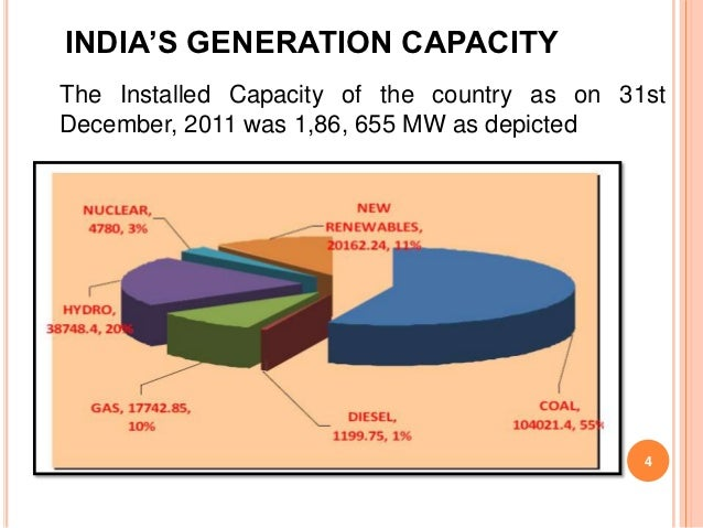 INDIA'S GENERATION CAPACITYThe Installed Capacity of the country as on 31stDecember, 2011 was 1,86, 655 MW as depicted    ...