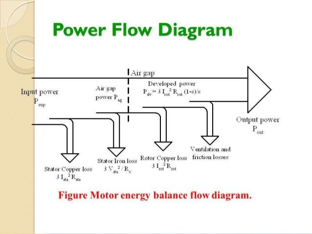 electric motor 22 638?cb=1489645215 electric motor