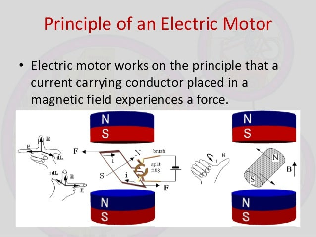how does a electric motor generator work excellent electrical Basic Parts of Electric Motor principle of electric motor and generator rh slideshare net how does an ac motor work how
