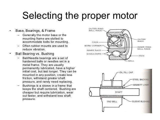 Electric motor basics
