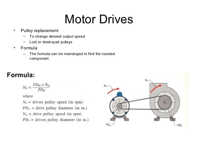 Rpm Of Motor Formula
