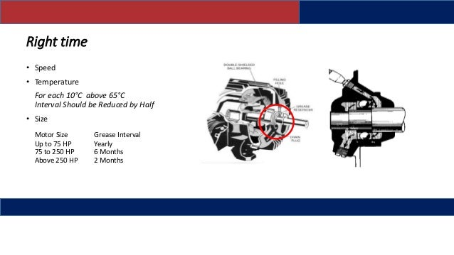 Motor greasing procedure for Electric motor oil lubrication