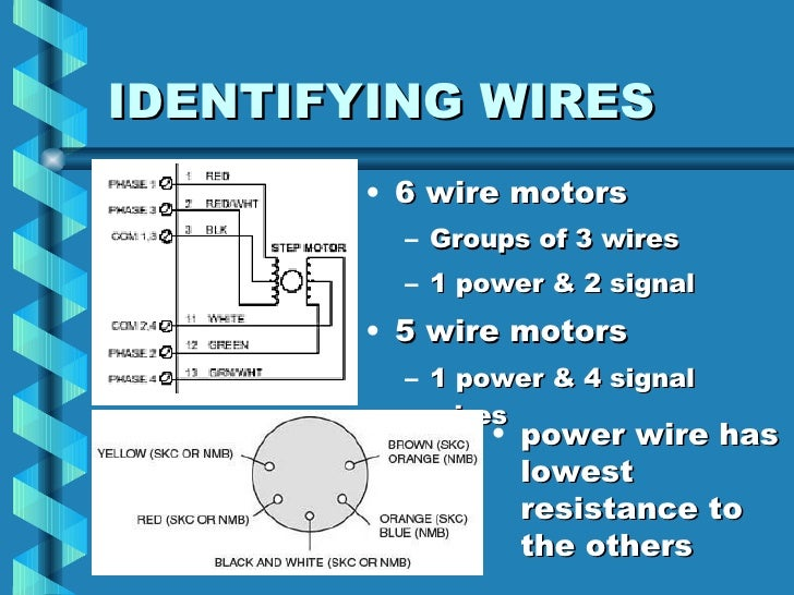6 Wire Unipolar Stepper Motor Color Code - Somurich.com