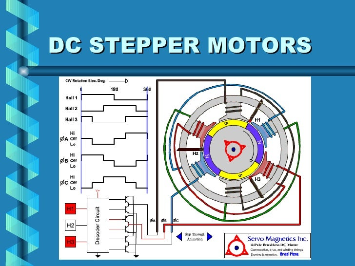 stepper motor AC Motor Wiring Color Code Stepper Motor Wiring Color Code #17
