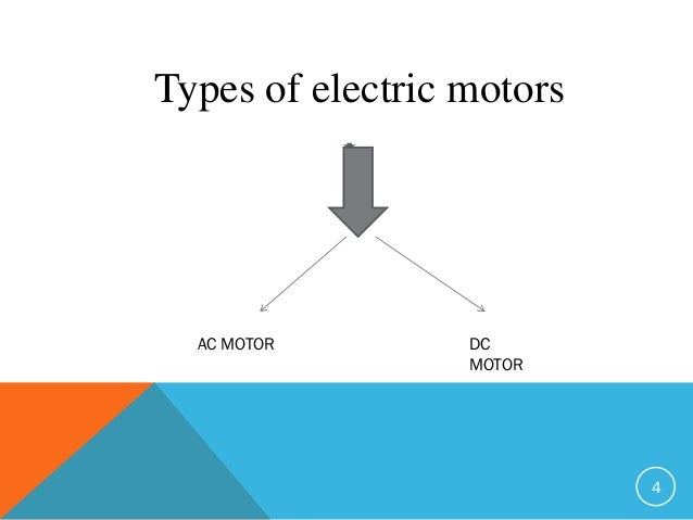 Electric motors for Types of electric motors
