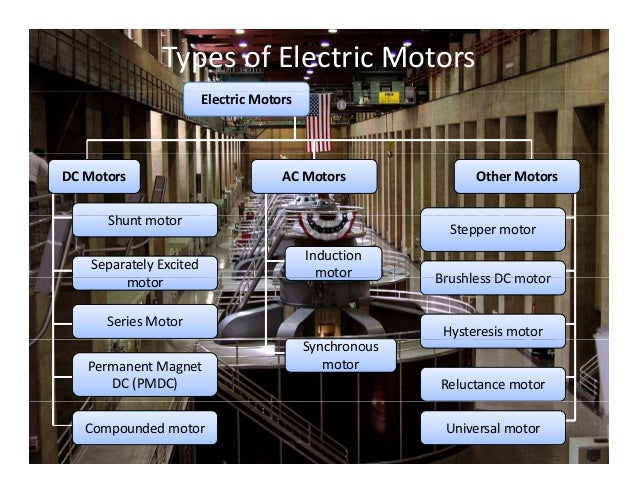 Types of Electric Motors Electric Motors DC Motors Other Motors h AC Motors Shunt motor Separately Excited  Induction  mot...