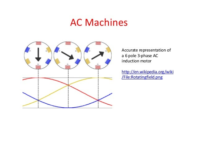 the many faces of asynchronous transfer Asynchronous discrete event schemes for pdes  the goal of asynchronous schemes may be compared with,  although no transfer has occurred for these faces.
