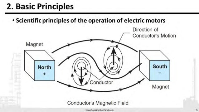 electric motors presentation on types and classification