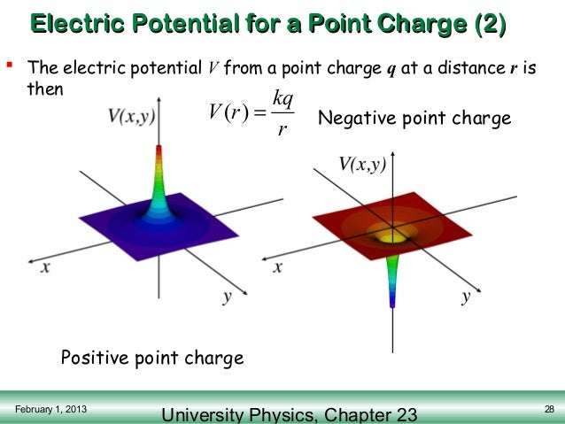 how to find the electric potential between two charges