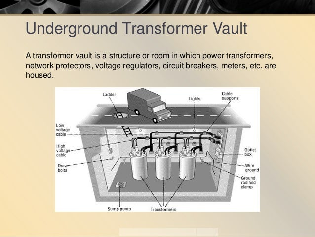 electric power grid Underground Electrical Transformers Diagrams Underground Electrical Transformers Diagrams #32 Underground Electrical Distribution Diagrams
