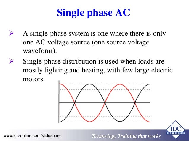 Single Phase System : Electric power systems fundamentals for non electrical