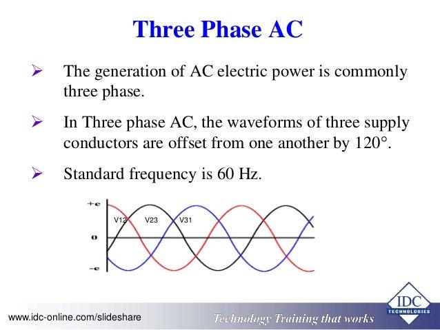 ac electric. tteecchhnnoollooggyy ttrraaiinniinngg tthhaatt wwoorrkkss; 21. three phase ac ac electric i