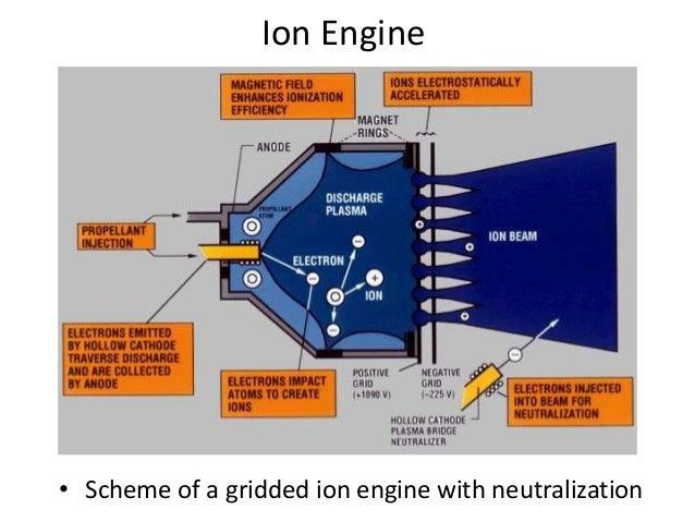 spacecraft propulsion electric - photo #28