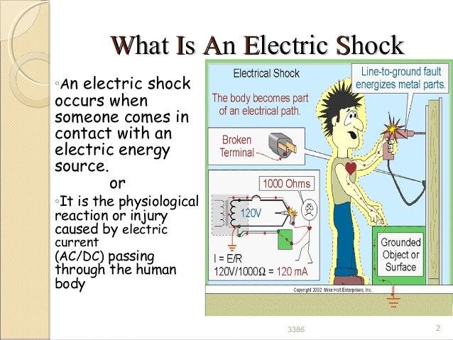 Electric Shock 13386 2