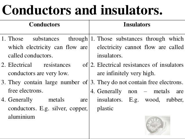 Conductors Of Electricity List : Electric spark new