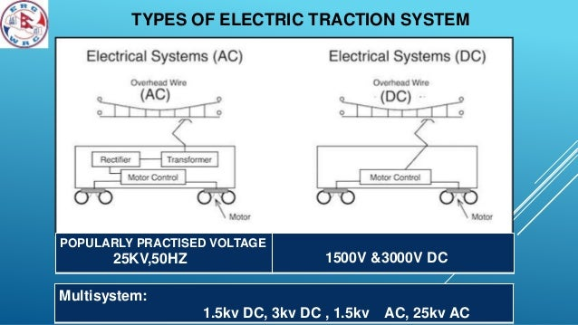 Electric Traction System Final Upload