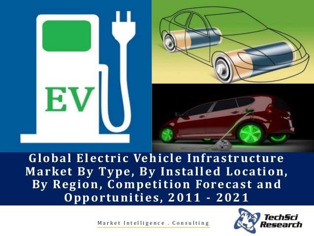 M a r k e t I n t e l l i g e n c e . C o n s u l t i n g Global Electric Vehicle Infrastructure Market By Type, By Instal...
