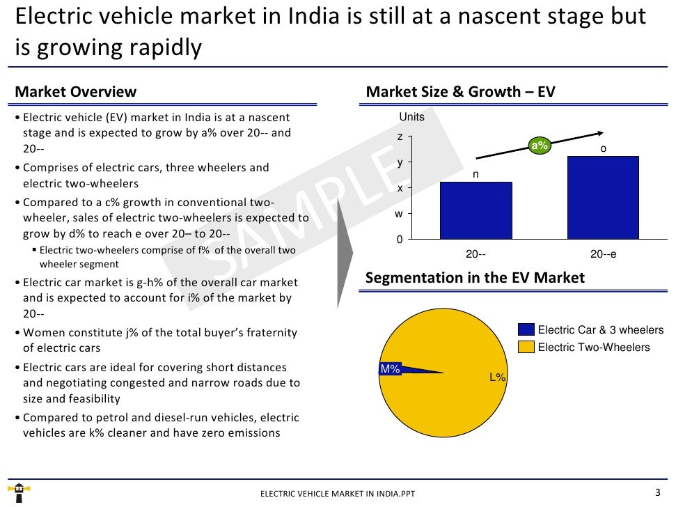 bases of segmenting the market in electric small car How to do market research market  even the most complex of decisions is confined to the small family unit while  a car might be chosen because it.