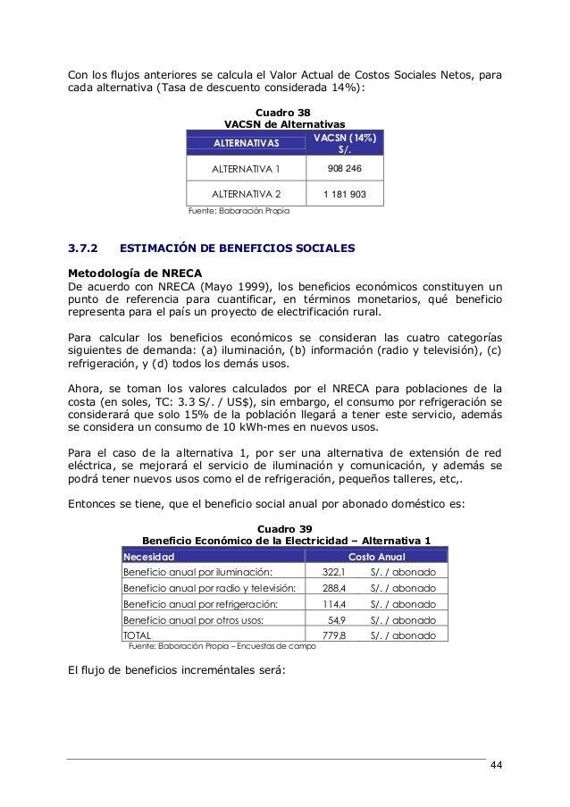Electrificacion rural caso practico y plantilla