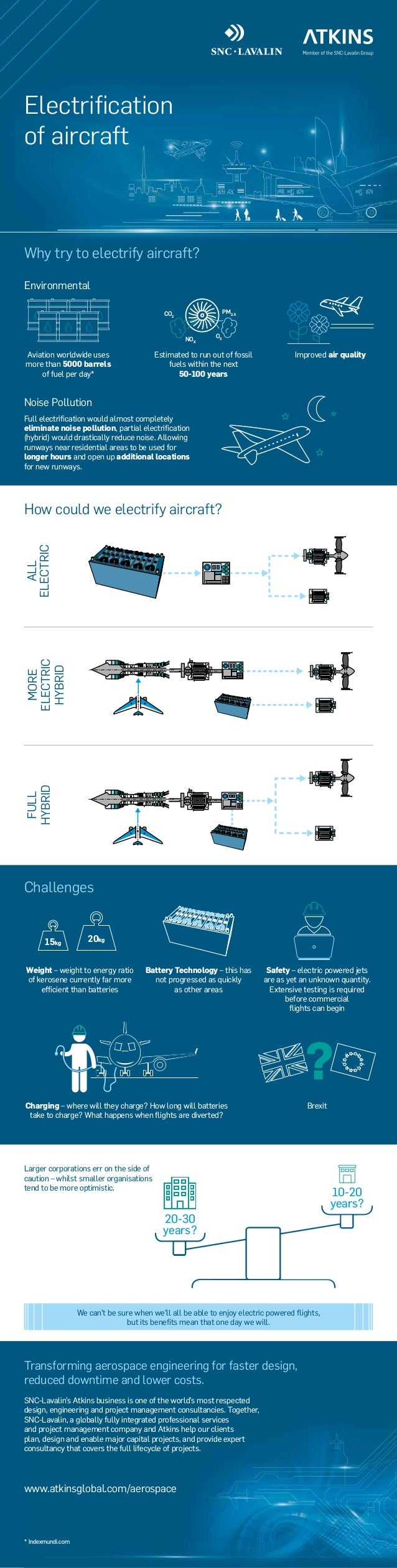 Electrification of aircraft Why try to electrify aircraft? How could we electrify aircraft? Challenges Aviation worldwide ...