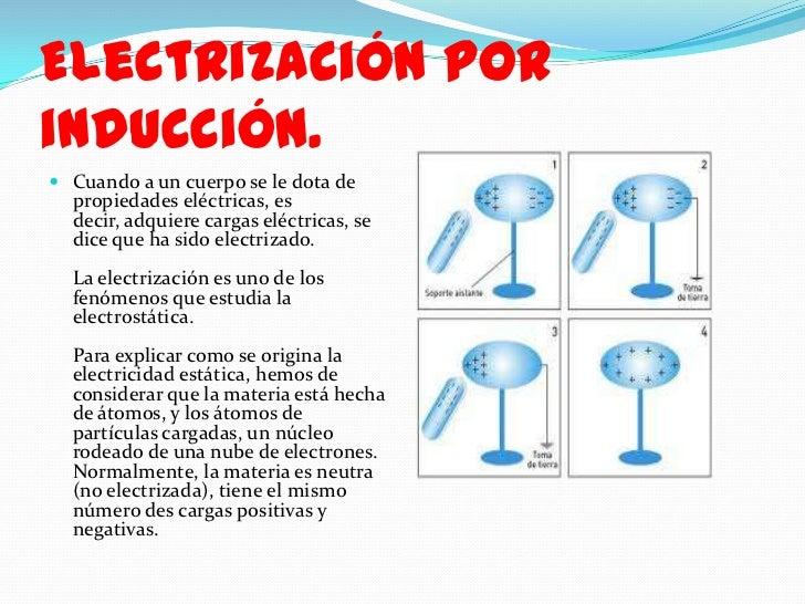 Electrización porinducción. Cuando a un cuerpo se le dota de  propiedades eléctricas, es  decir, adquiere cargas eléctric...