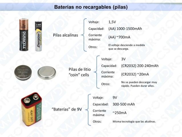 Electr nica 4 fuentes y bater as - Tipos de pilas alcalinas ...