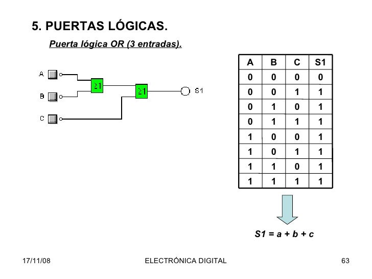 Electr Nica Digital