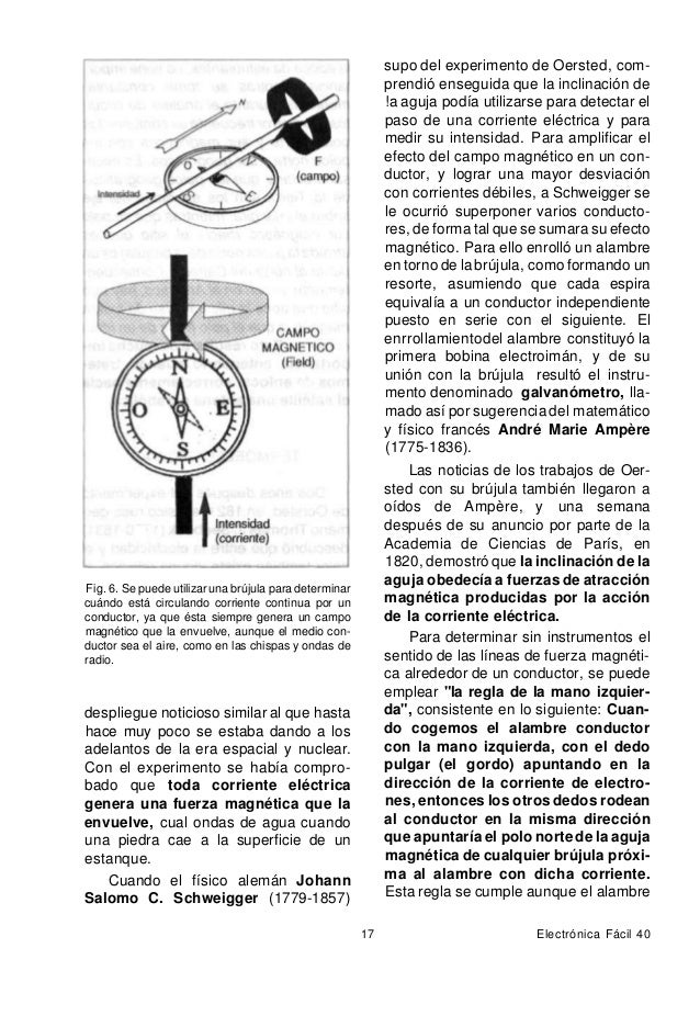 Fig. 7. El campo electromagnético alrededor de un conductor puede comprobarse mediante varias brújulas pequeñas y un trozo...