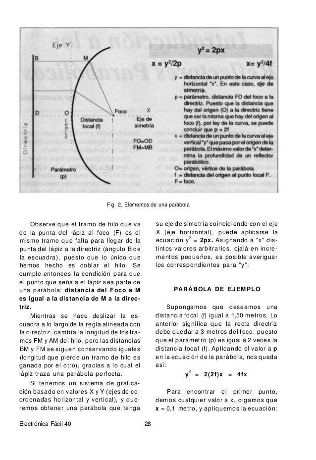 y2 =4(1,50mts)0,1 mts y2 = 6 mts por 0,1 mts y2 = 0,6 mts2 y = raiz cuadrada de 0,6 mts2 y = 0,774 metros = 774 milímetros...