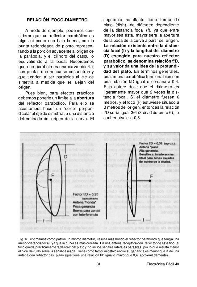 Vocabulario empleado comúnmente en TV-Satélite Recopilado por Aurelio Mejía Abertura (aperture). Diámetro del plato en una...