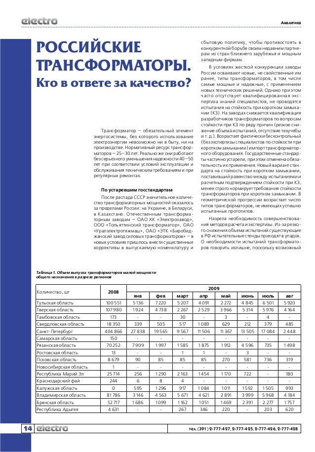 Программы аналог i2 аналитика