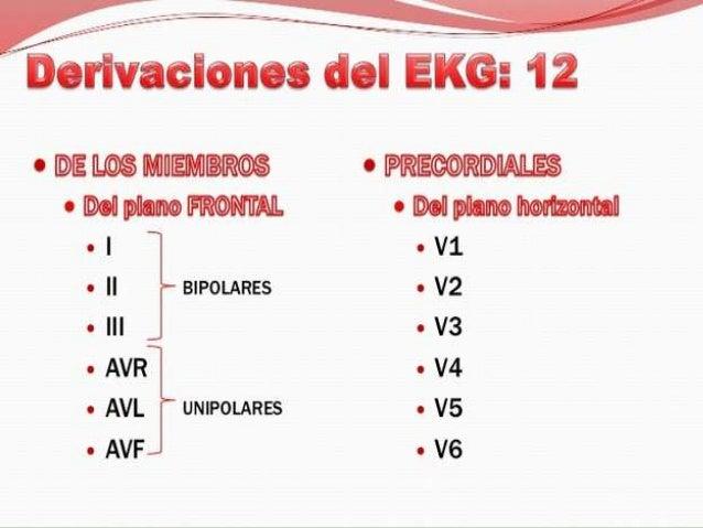 DENOMINACIÓN DE LAS ONDAS DEL ECG