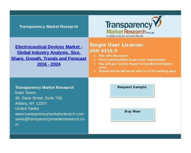 Transparency Market Research Electroceutical Devices Market - Global Industry Analysis, Size, Share, Growth, Trends and Fo...