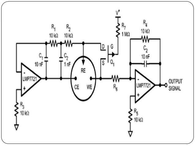 electrochem group 2