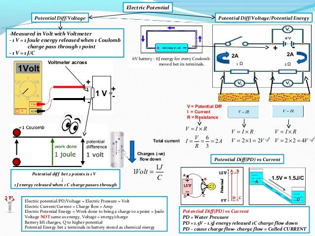 Ib chemistry on voltaic cell standard electrode potential and standa 5 ccuart Image collections
