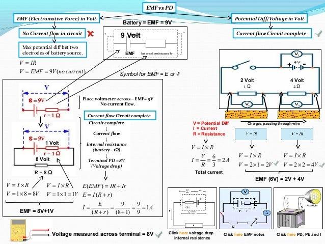 "ib chemistry sl water of crystallizationdy Ib chemistry sl stochiometry ia  ""chemistry for use with the ib diploma programme"",  ib chemistry-sl-water of crystallizationdy essay."
