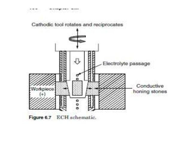 engine cylinder hone diagram  diagram  auto parts catalog