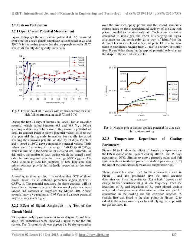 Electrode Potentials Oxford Chemistry Primers