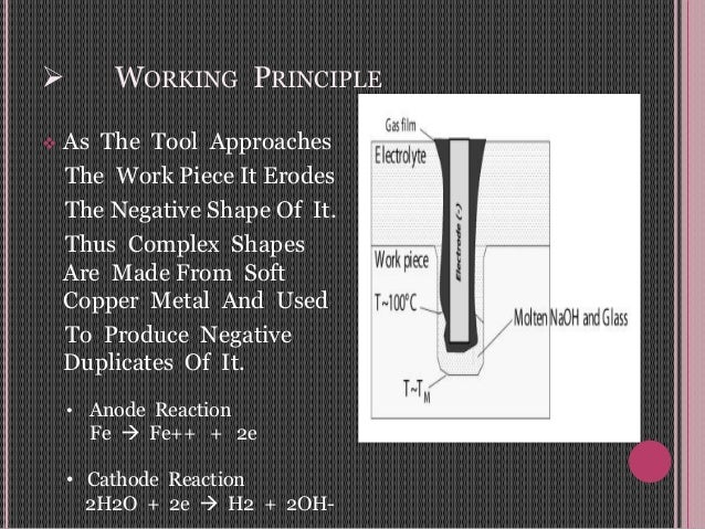  WORKING PRINCIPLE  As The Tool Approaches The Work Piece It Erodes The Negative Shape Of It. Thus Complex Shapes Are Ma...