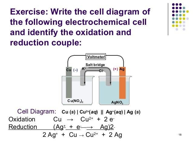 Electrochemistry 18 exercise write the cell diagram ofthe following electrochemical ccuart Image collections