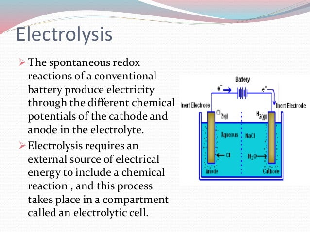 electrochemical setup of an electrochemical cell engineering essay Scientists have created batteries using carbon dioxide  scientists have created batteries using carbon dioxide from the  solar thermal electrochemical.