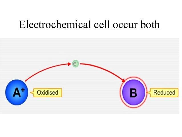 Electrochemistry 12